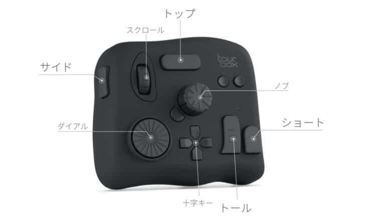 TourBox Neoのボタン配列と名称
