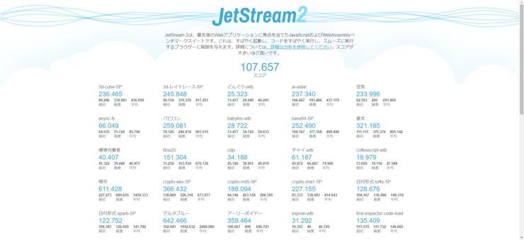 メインのRyzen 5 1600AF/メモリ16GBの自作PCでのJeaStream2のスコア(107.657)